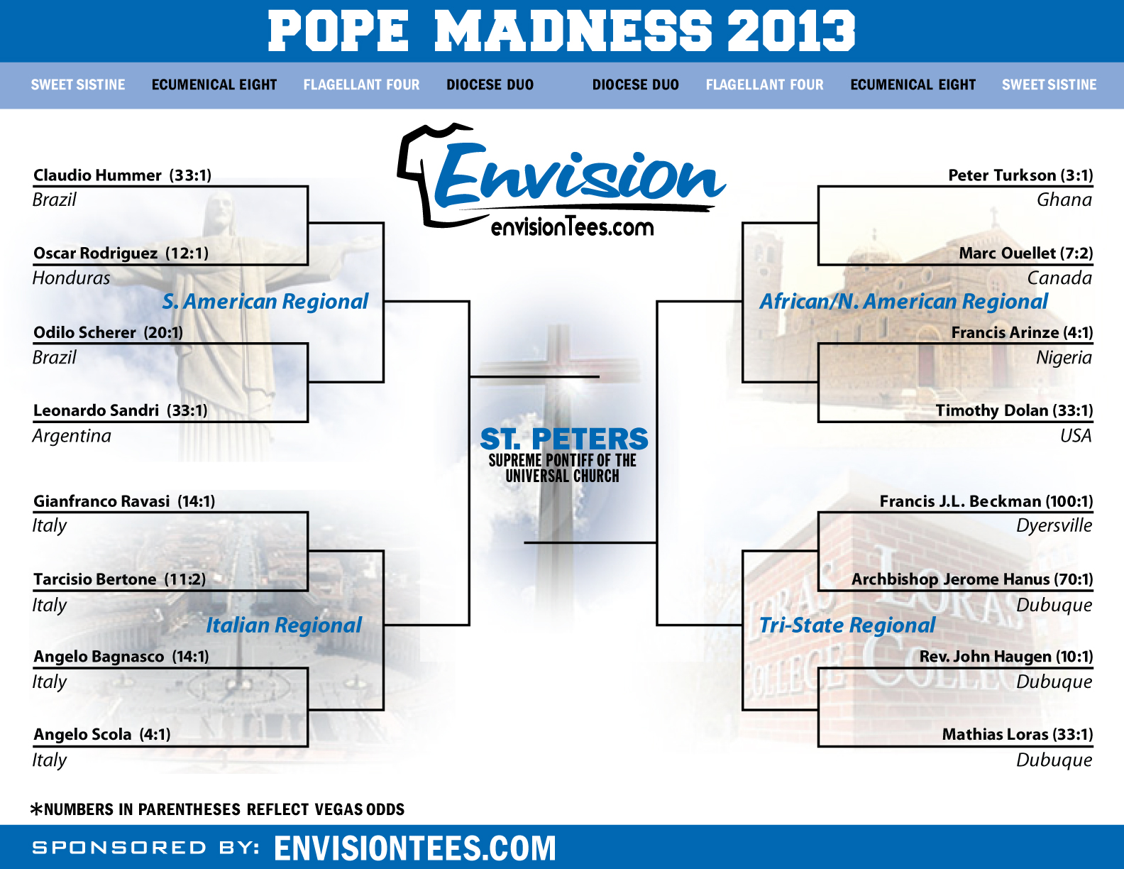 Envisiontees pope bracket.jpg?ixlib=rails 1.1