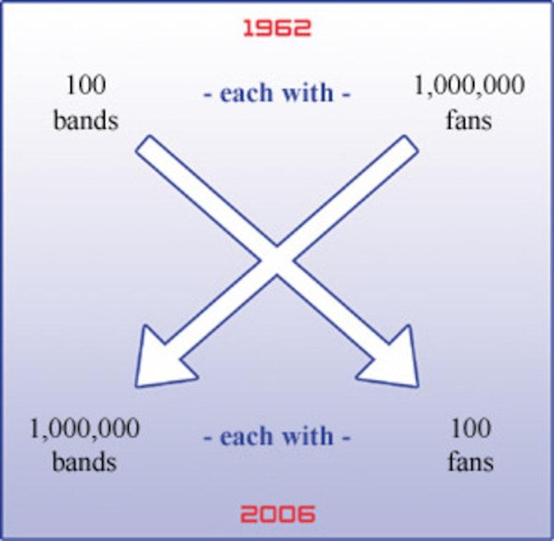 M bandsfans2.jpg?ixlib=rails 2.1