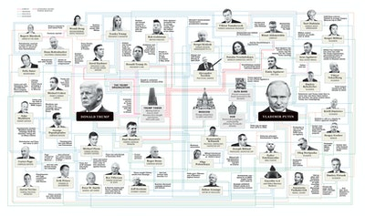 05 collusion map.jpg?ixlib=rails 2.1