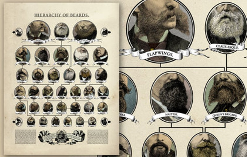 Beards.jpg?ixlib=rails 2.1